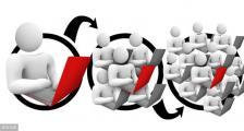 口碑营销 如何做好网络口碑营销? Google SEO